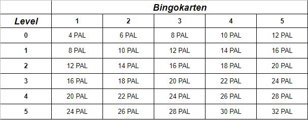 Bingokosten.png